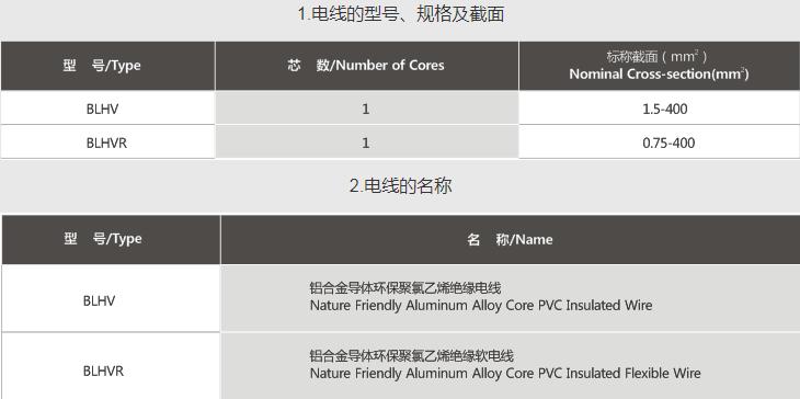 额定电压450/750V铝合金导体环保聚氯乙烯绝缘电线