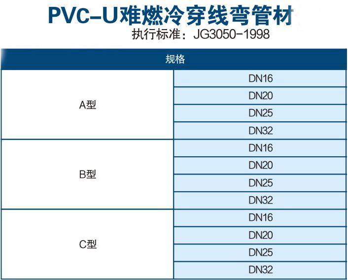 PVC-U难燃冷穿线弯管材